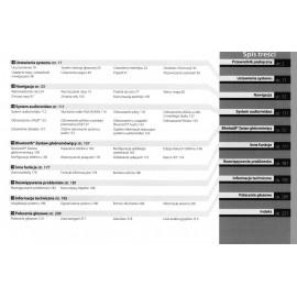 Honda Nawigacja+Radio CRV CR-V CIVIC Instrukcja Obsługi