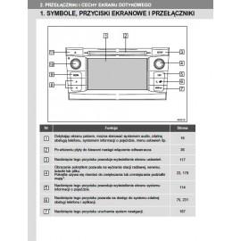 Toyota Verso Nawigacja+Radio Instrukcja Obsługi