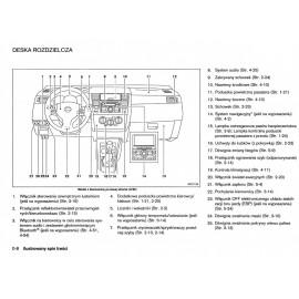 Nissan Tiida 2004-2012+Radio Instrukcja Obsługi