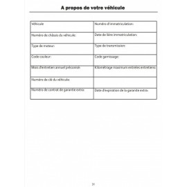 Ford Czysta Francuska Książka Serwisowa 2013-2017
